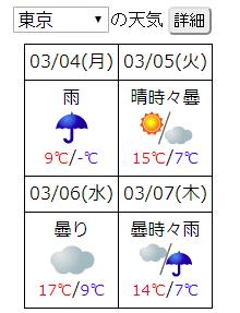 天気予報で温度表示の小数点以下1桁を四捨五入しました