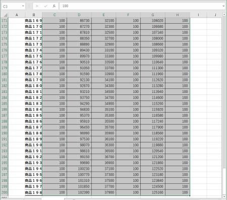 エクセルで表の端まで選択セルの移動や全選択する方法