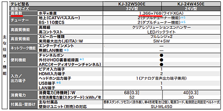 wd210609-01.png